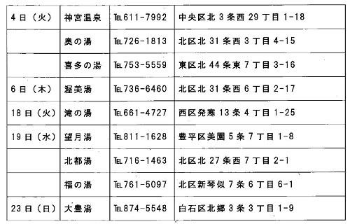 kenkou-r1nen2gatu