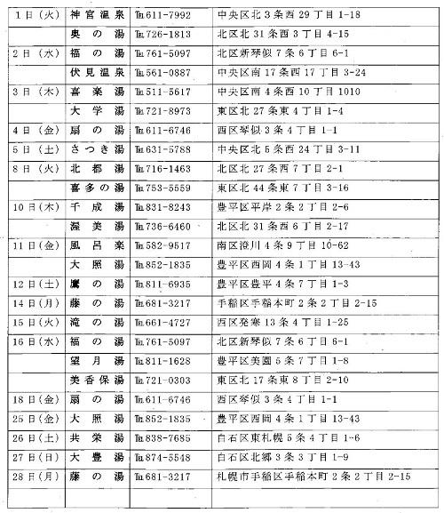 kenkou-r2nen10gatu